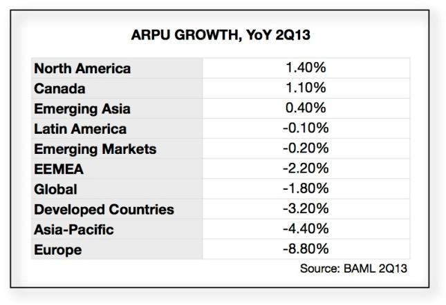 arpu-growth