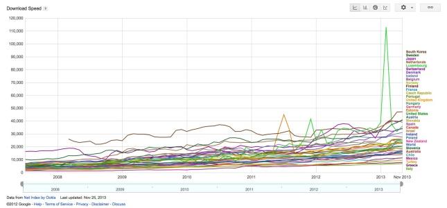 downloads-OECD