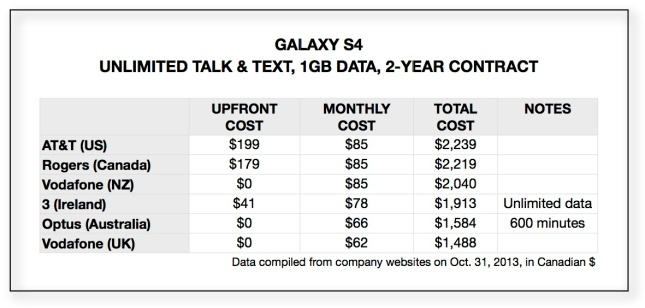 galaxy-prices
