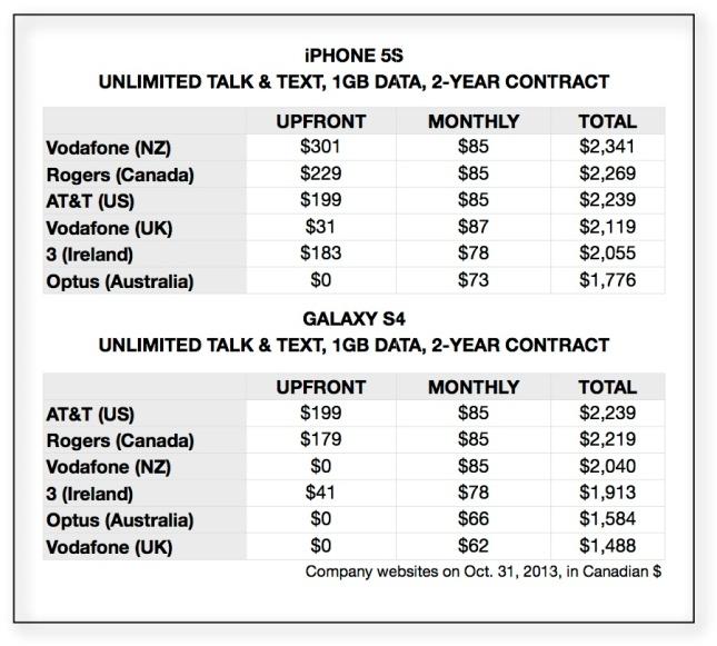 phone-comparison